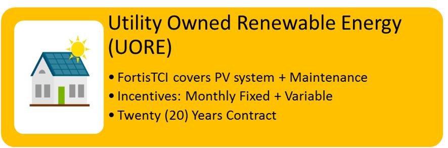 Renewable Energy Programs